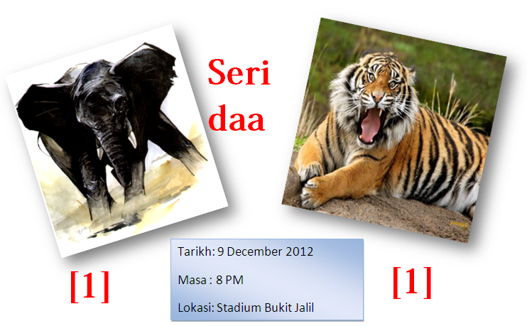 keputusan malaysia vs thailand 2012, semi final 1st leg piala aff 2012